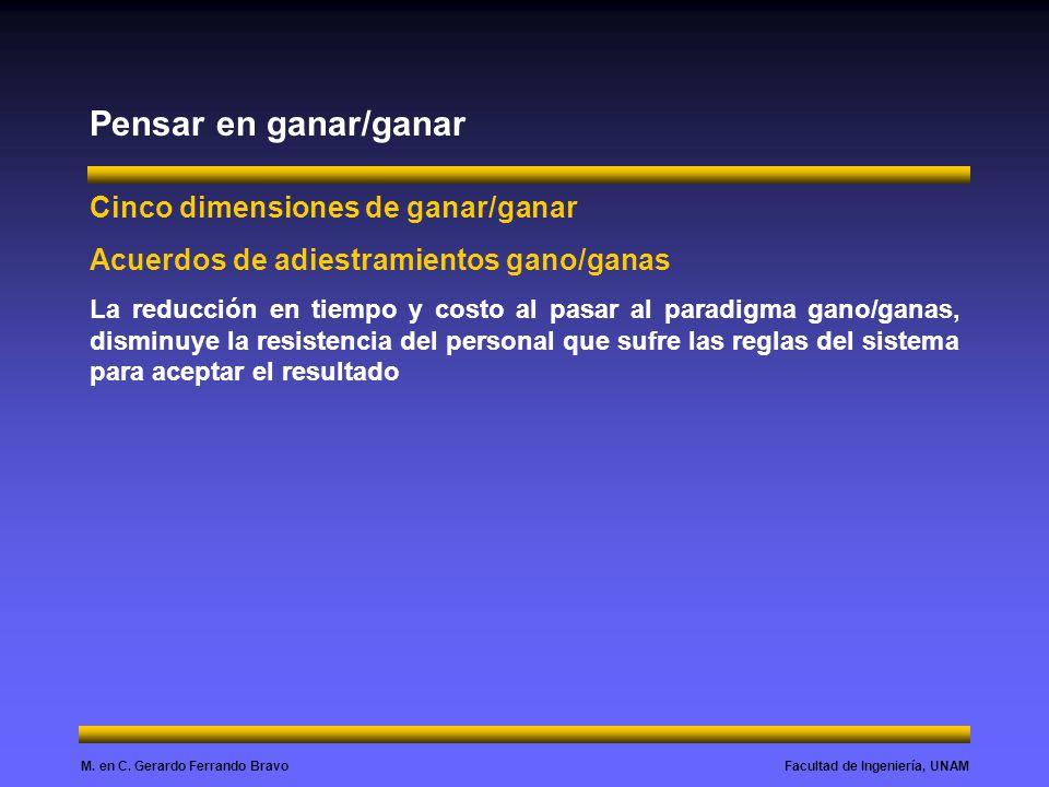 Facultad de Ingeniería, UNAMM. en C. Gerardo Ferrando Bravo Pensar en ganar/ganar Cinco dimensiones de ganar/ganar Acuerdos de adiestramientos gano/ga