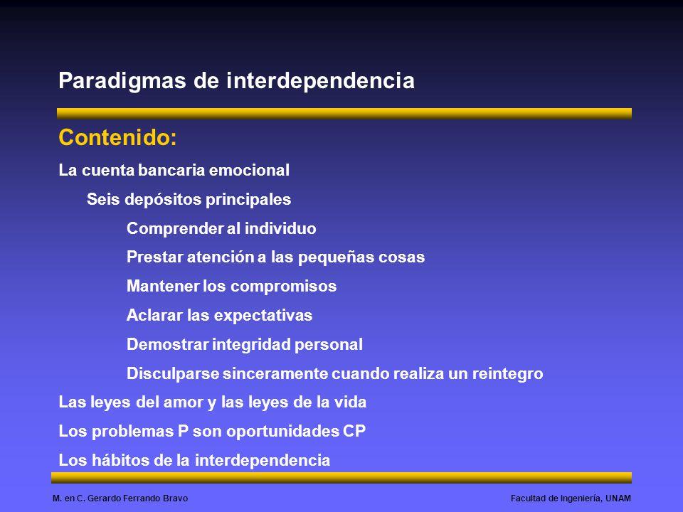 Facultad de Ingeniería, UNAMM. en C. Gerardo Ferrando Bravo Paradigmas de interdependencia Contenido: La cuenta bancaria emocional Seis depósitos prin