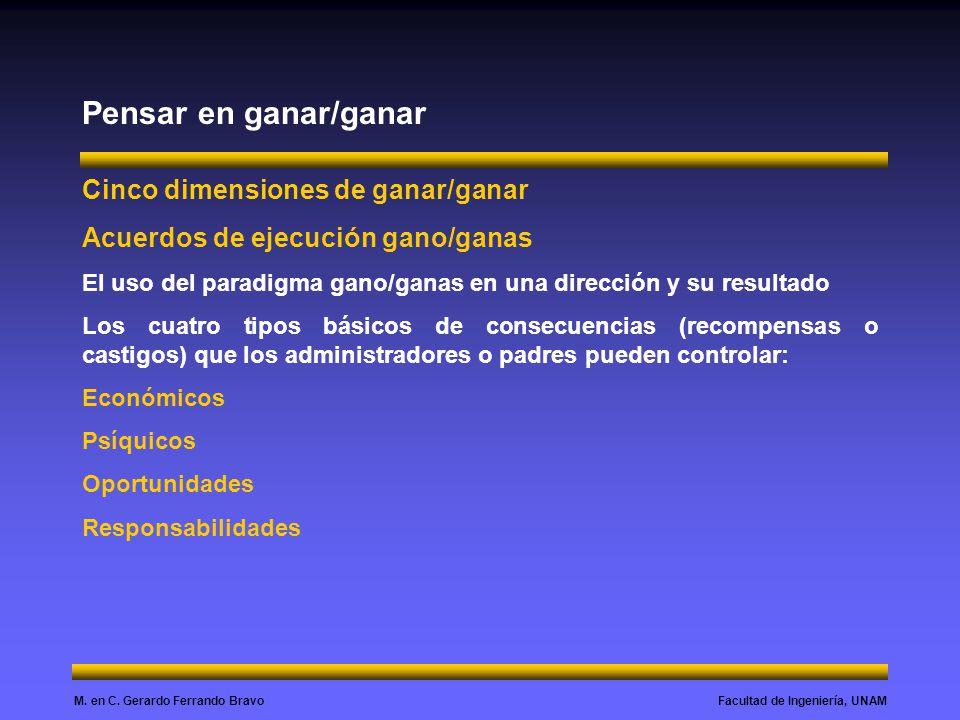 Facultad de Ingeniería, UNAMM. en C. Gerardo Ferrando Bravo Pensar en ganar/ganar Cinco dimensiones de ganar/ganar Acuerdos de ejecución gano/ganas El