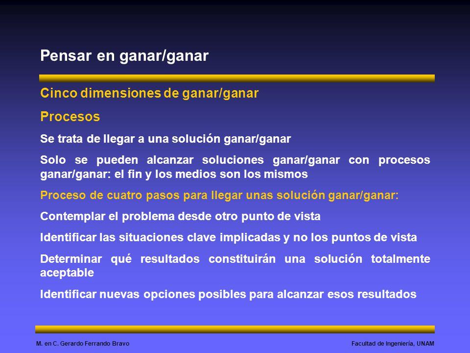 Facultad de Ingeniería, UNAMM. en C. Gerardo Ferrando Bravo Pensar en ganar/ganar Cinco dimensiones de ganar/ganar Procesos Se trata de llegar a una s