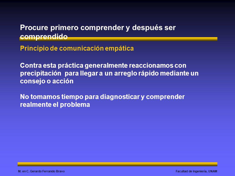 Facultad de Ingeniería, UNAMM. en C. Gerardo Ferrando Bravo Procure primero comprender y después ser comprendido Principio de comunicación empática Co