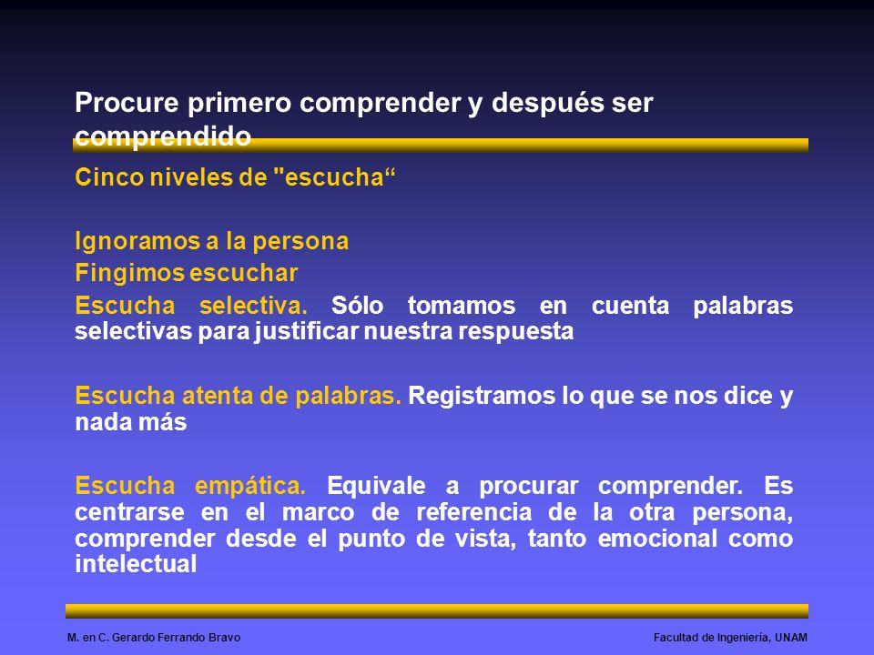 Facultad de Ingeniería, UNAMM. en C. Gerardo Ferrando Bravo Procure primero comprender y después ser comprendido Cinco niveles de