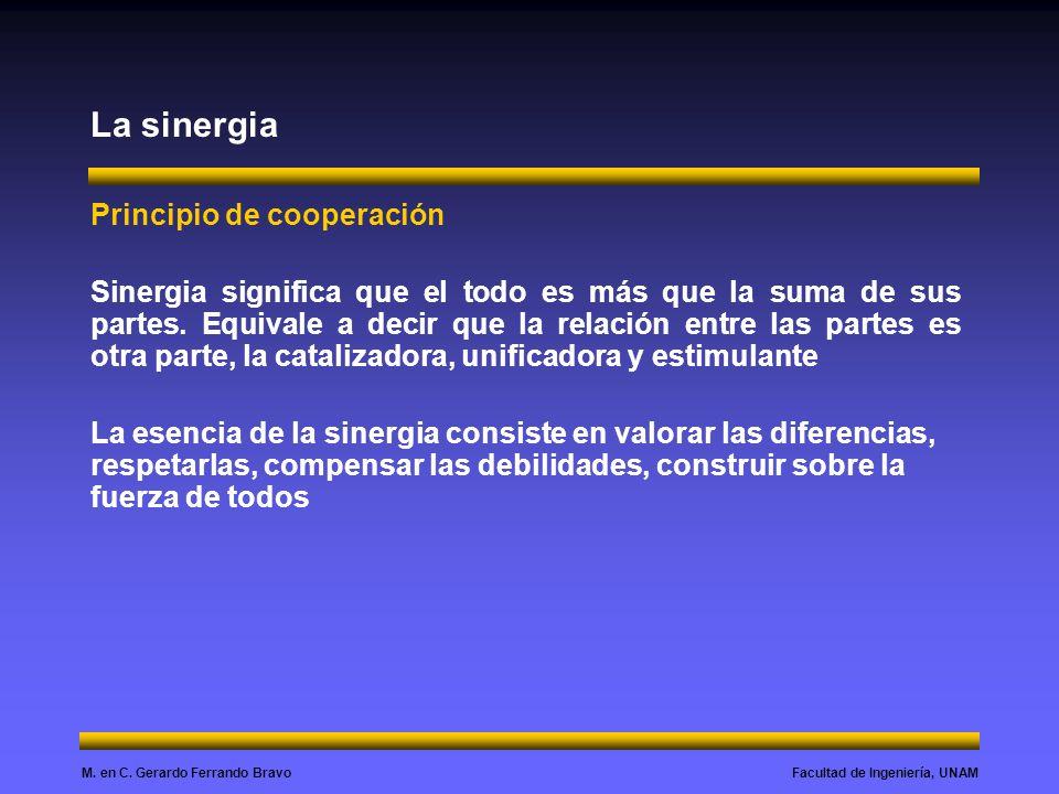 Facultad de Ingeniería, UNAMM. en C. Gerardo Ferrando Bravo La sinergia Principio de cooperación Sinergia significa que el todo es más que la suma de