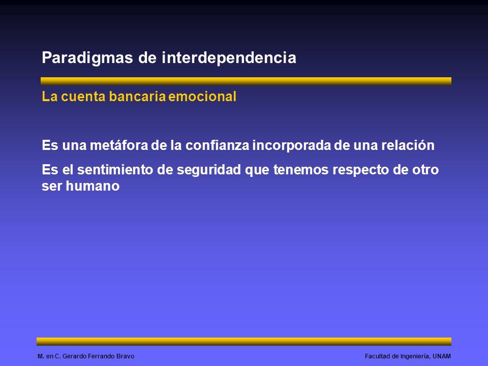 Facultad de Ingeniería, UNAMM. en C. Gerardo Ferrando Bravo Paradigmas de interdependencia La cuenta bancaria emocional Es una metáfora de la confianz
