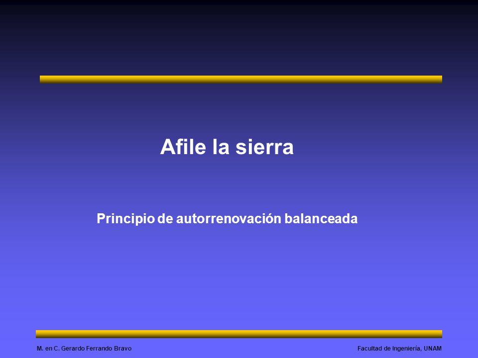 Facultad de Ingeniería, UNAMM. en C. Gerardo Ferrando Bravo Afile la sierra Principio de autorrenovación balanceada