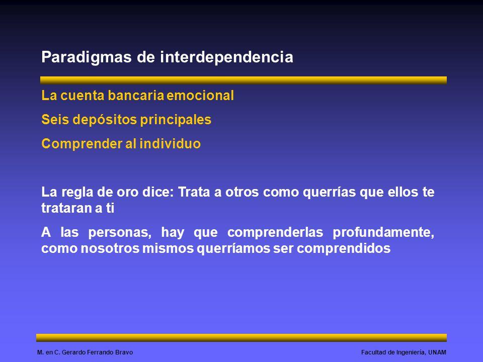Facultad de Ingeniería, UNAMM. en C. Gerardo Ferrando Bravo Paradigmas de interdependencia La cuenta bancaria emocional Seis depósitos principales Com