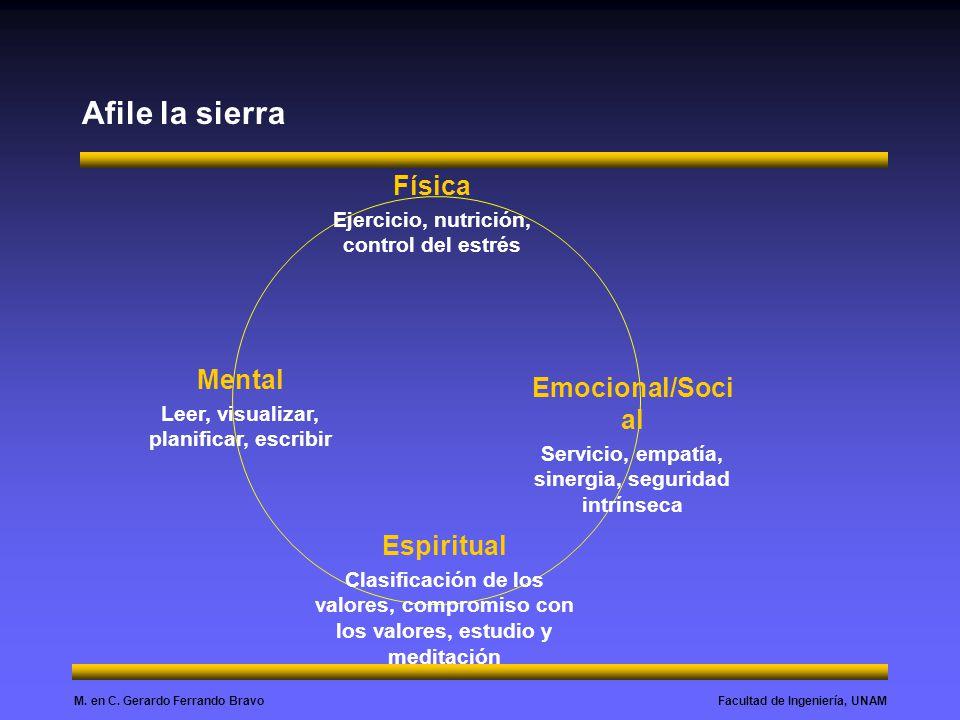 Facultad de Ingeniería, UNAMM. en C. Gerardo Ferrando Bravo Afile la sierra Física Ejercicio, nutrición, control del estrés Mental Leer, visualizar, p