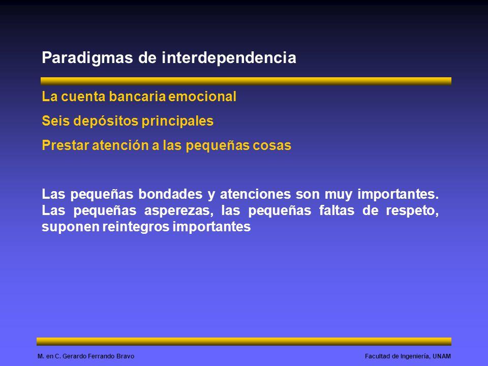 Facultad de Ingeniería, UNAMM. en C. Gerardo Ferrando Bravo Paradigmas de interdependencia La cuenta bancaria emocional Seis depósitos principales Pre