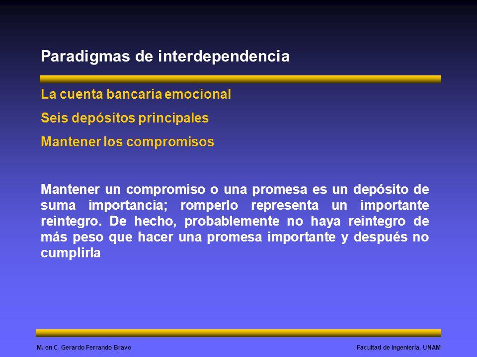 Facultad de Ingeniería, UNAMM. en C. Gerardo Ferrando Bravo Paradigmas de interdependencia La cuenta bancaria emocional Seis depósitos principales Man