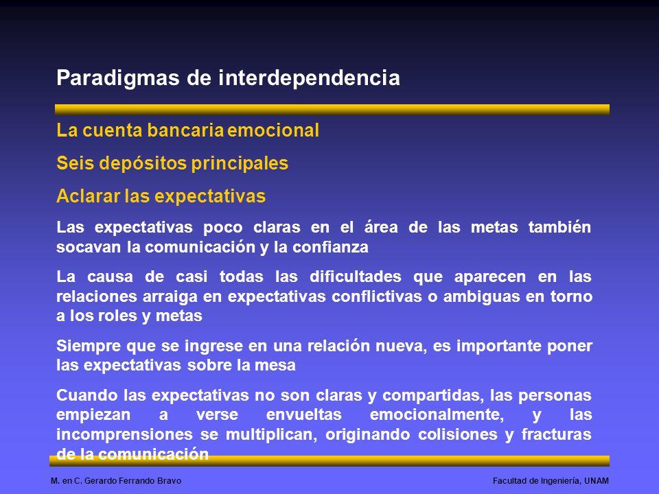 Facultad de Ingeniería, UNAMM. en C. Gerardo Ferrando Bravo Paradigmas de interdependencia La cuenta bancaria emocional Seis depósitos principales Acl