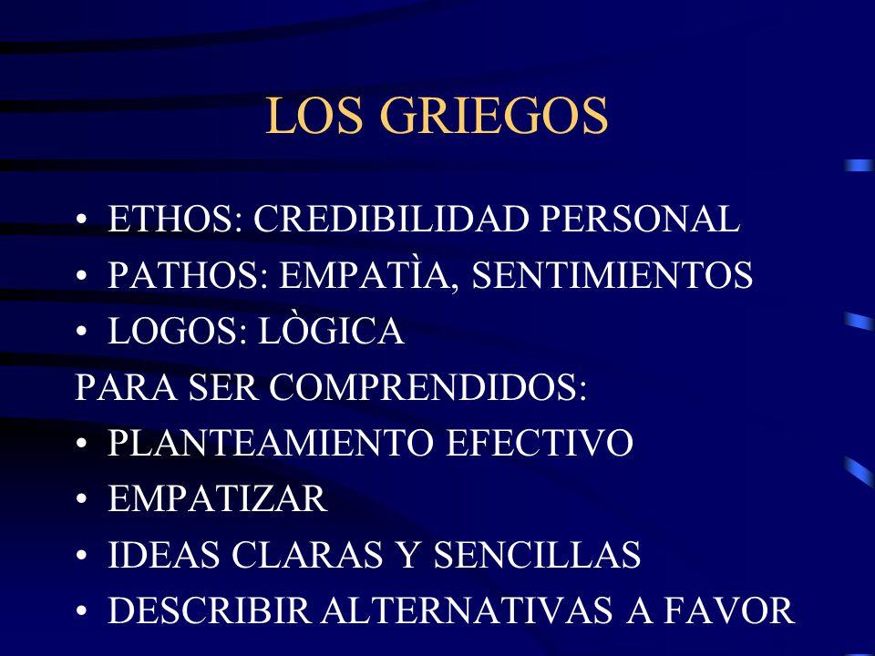 LOS GRIEGOS ETHOS: CREDIBILIDAD PERSONAL PATHOS: EMPATÌA, SENTIMIENTOS LOGOS: LÒGICA PARA SER COMPRENDIDOS: PLANTEAMIENTO EFECTIVO EMPATIZAR IDEAS CLA