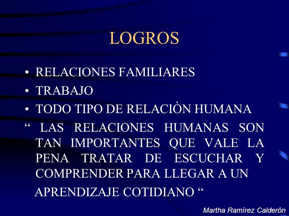 LOGROS RELACIONES FAMILIARES TRABAJO TODO TIPO DE RELACIÒN HUMANA LAS RELACIONES HUMANAS SON TAN IMPORTANTES QUE VALE LA PENA TRATAR DE ESCUCHAR Y COM