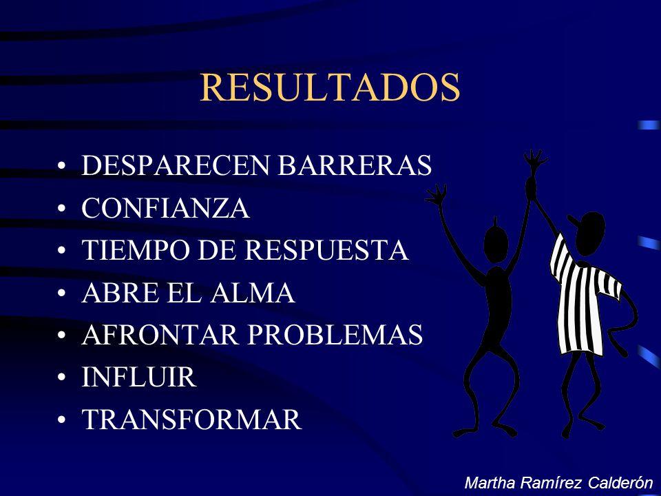 RESULTADOS DESPARECEN BARRERAS CONFIANZA TIEMPO DE RESPUESTA ABRE EL ALMA AFRONTAR PROBLEMAS INFLUIR TRANSFORMAR Martha Ramírez Calderón