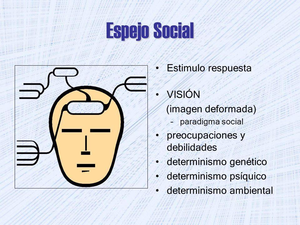 Espejo Social Estimulo respuesta VISIÓN (imagen deformada) –paradigma social preocupaciones y debilidades determinismo genético determinismo psíquico