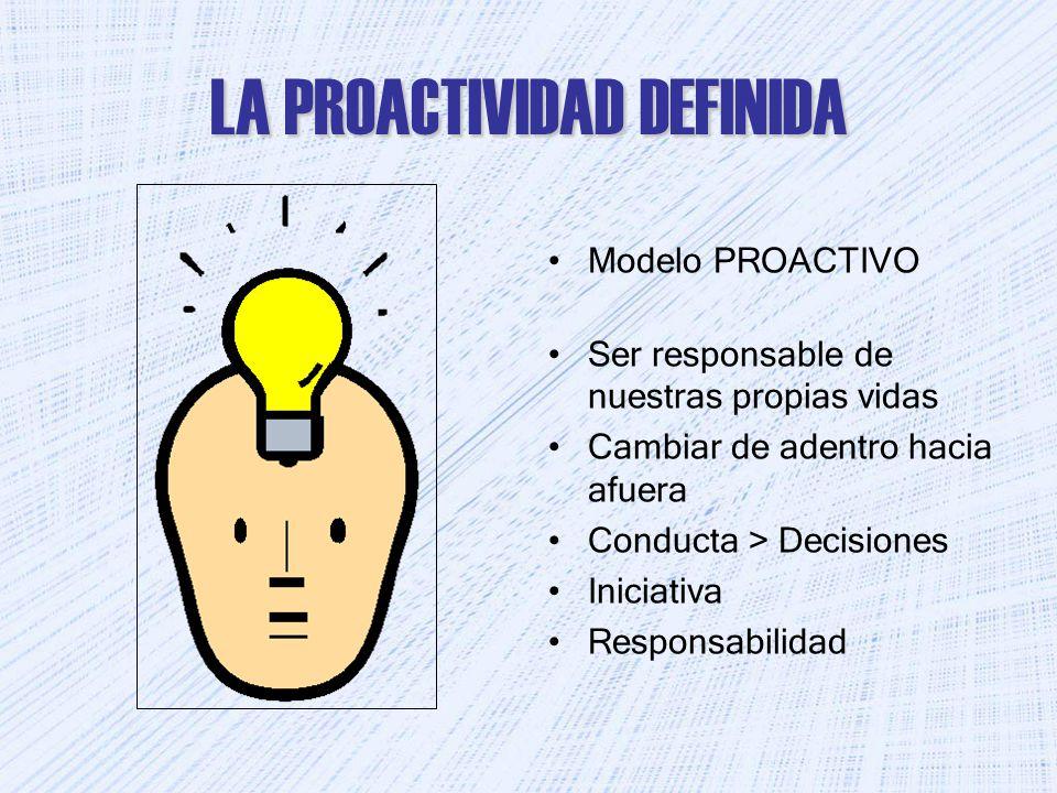 LA PROACTIVIDAD DEFINIDA Modelo PROACTIVO Ser responsable de nuestras propias vidas Cambiar de adentro hacia afuera Conducta > Decisiones Iniciativa Responsabilidad