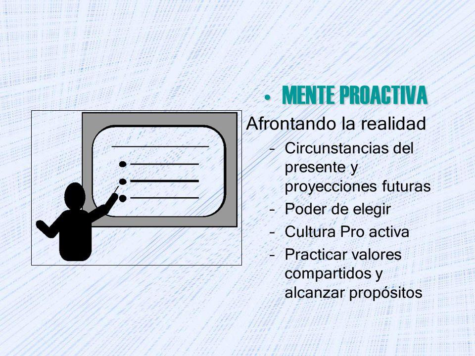 MENTE PROACTIVAMENTE PROACTIVA Afrontando la realidad –Circunstancias del presente y proyecciones futuras –Poder de elegir –Cultura Pro activa –Practicar valores compartidos y alcanzar propósitos