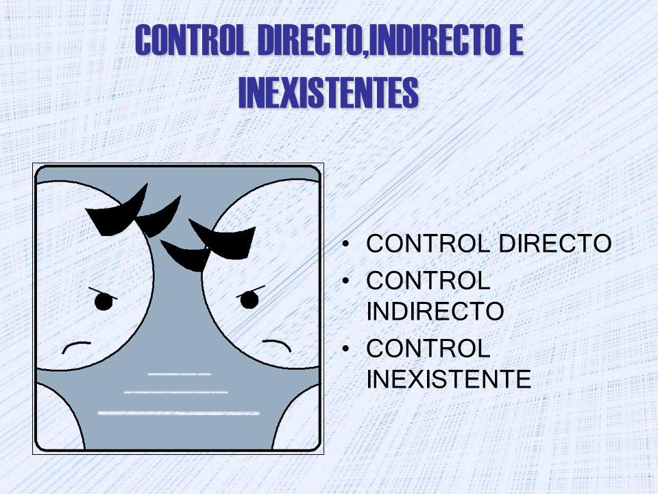 CONTROL DIRECTO,INDIRECTO E INEXISTENTES CONTROL DIRECTO CONTROL INDIRECTO CONTROL INEXISTENTE