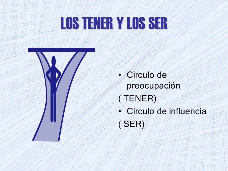 LOS TENER Y LOS SER Circulo de preocupación ( TENER) Circulo de influencia ( SER)