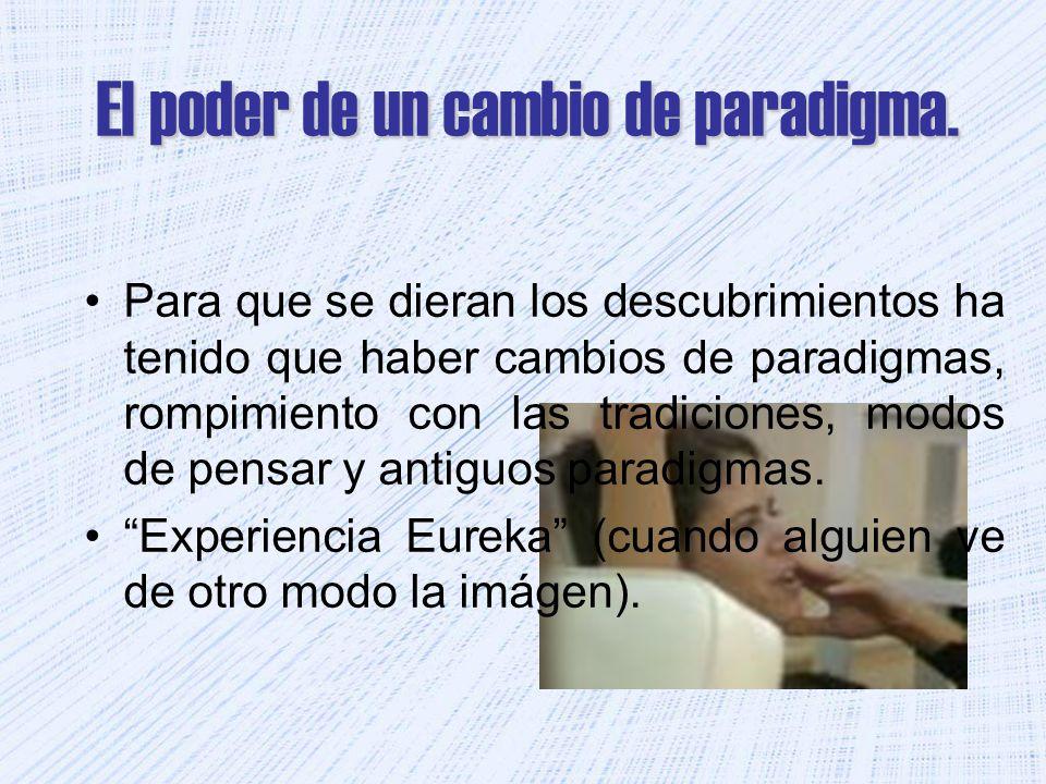 Conclusiones Este hábito involucra el liderazgo personal y la autoadinistración.