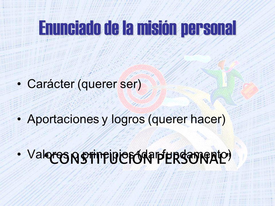 Enunciado de la misión personal Carácter (querer ser) Aportaciones y logros (querer hacer) Valores o principios (dar fundamento) CONSTITUCIÓN PERSONAL