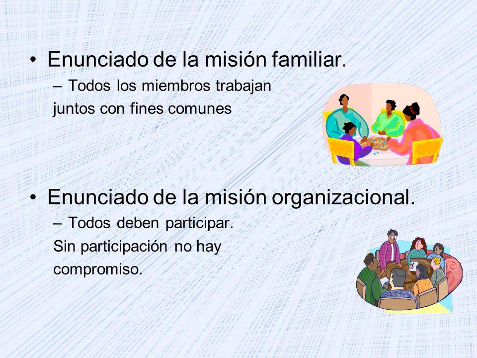 Enunciado de la misión familiar. –Todos los miembros trabajan juntos con fines comunes Enunciado de la misión organizacional. –Todos deben participar.