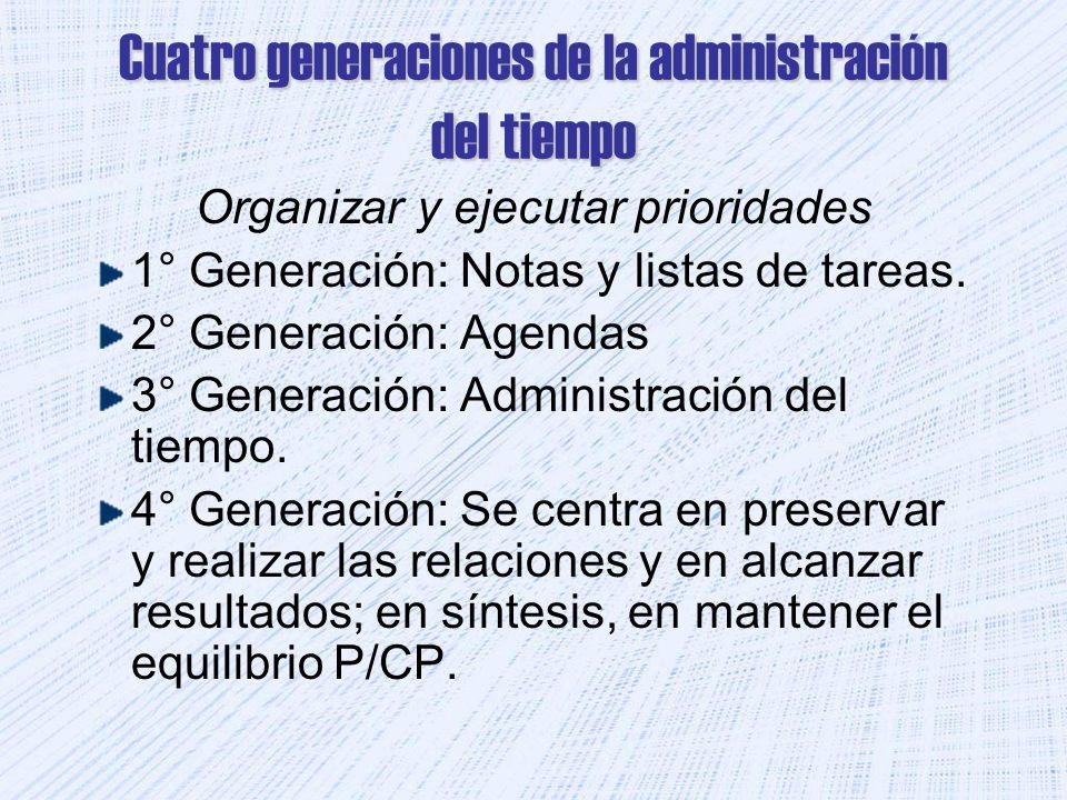 Cuatro generaciones de la administración del tiempo Organizar y ejecutar prioridades 1° Generación: Notas y listas de tareas. 2° Generación: Agendas 3