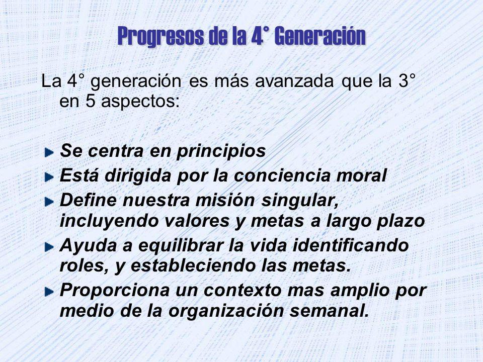 Progresos de la 4° Generación La 4° generación es más avanzada que la 3° en 5 aspectos: Se centra en principios Está dirigida por la conciencia moral Define nuestra misión singular, incluyendo valores y metas a largo plazo Ayuda a equilibrar la vida identificando roles, y estableciendo las metas.