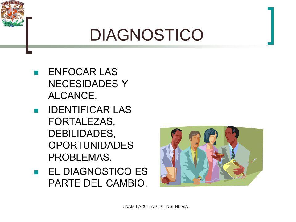 UNAM FACULTAD DE INGENIERÍA DIAGNOSTICO ENFOCAR LAS NECESIDADES Y ALCANCE. IDENTIFICAR LAS FORTALEZAS, DEBILIDADES, OPORTUNIDADES PROBLEMAS. EL DIAGNO