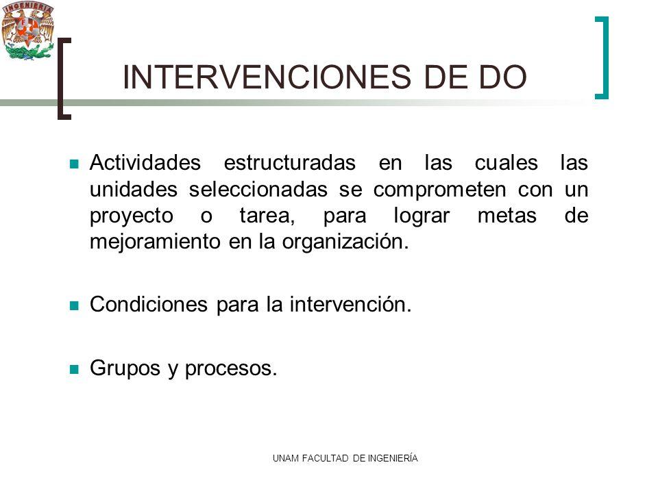 UNAM FACULTAD DE INGENIERÍA INTERVENCIONES DE DO Actividades estructuradas en las cuales las unidades seleccionadas se comprometen con un proyecto o t