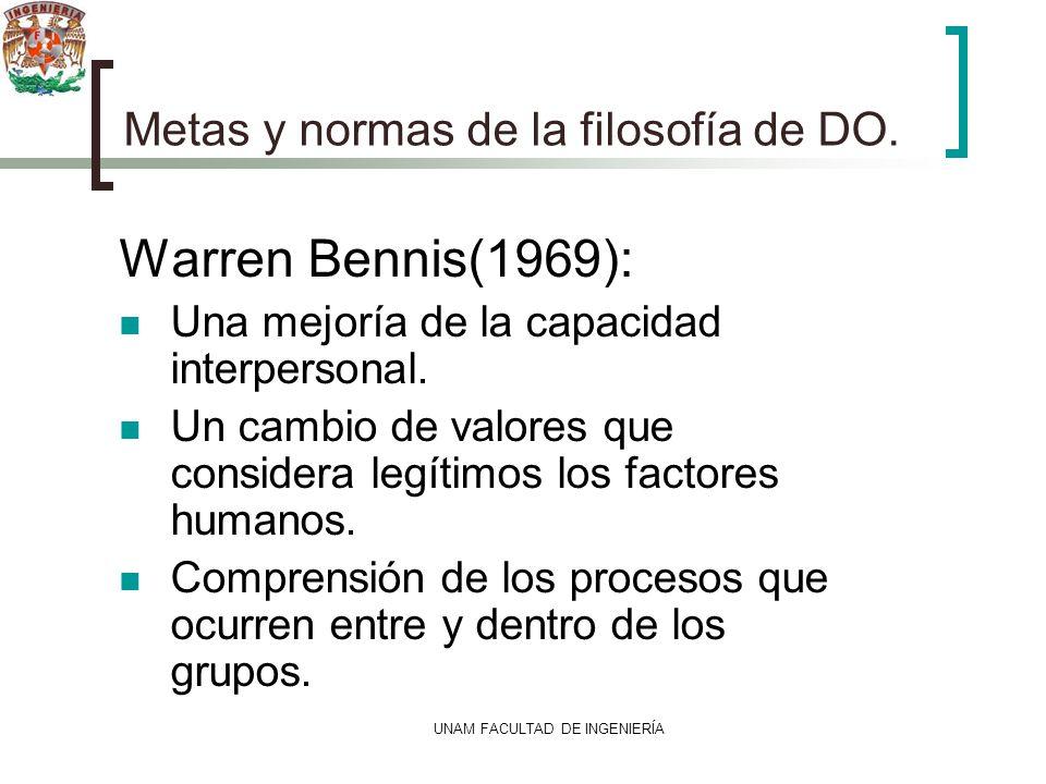 UNAM FACULTAD DE INGENIERÍA Metas y normas de la filosofía de DO. Warren Bennis(1969): Una mejoría de la capacidad interpersonal. Un cambio de valores