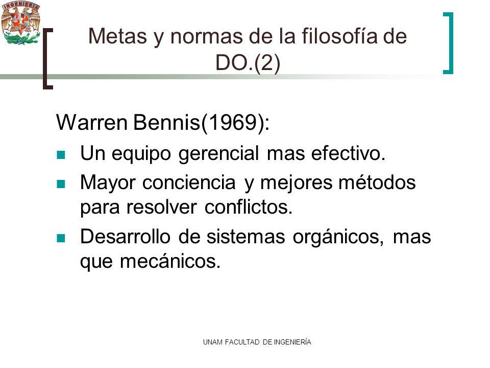 UNAM FACULTAD DE INGENIERÍA Metas y normas de la filosofía de DO.(2) Warren Bennis(1969): Un equipo gerencial mas efectivo. Mayor conciencia y mejores