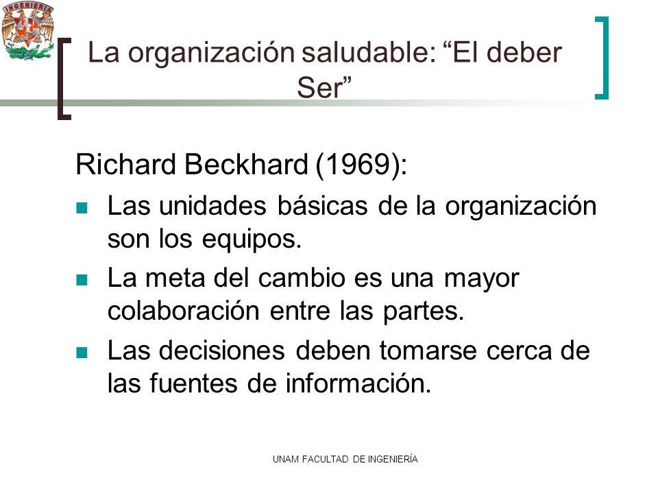 UNAM FACULTAD DE INGENIERÍA La organización saludable: El deber Ser Richard Beckhard (1969): Las unidades básicas de la organización son los equipos.