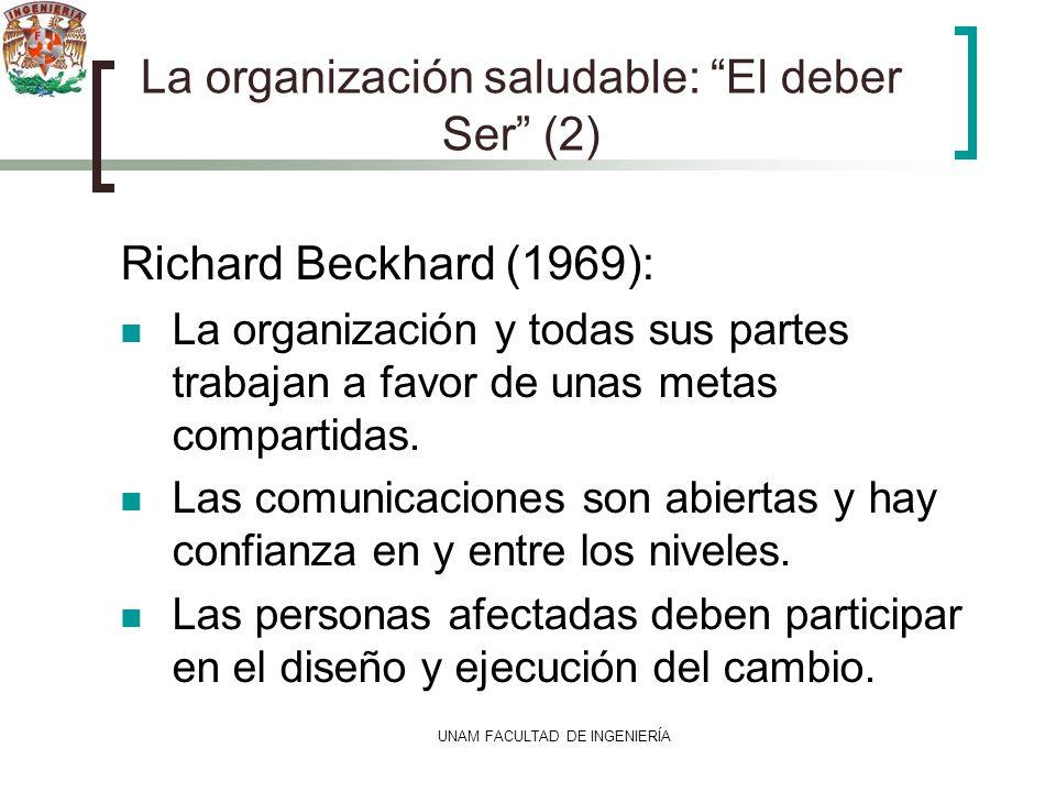 UNAM FACULTAD DE INGENIERÍA La organización saludable: El deber Ser (2) Richard Beckhard (1969): La organización y todas sus partes trabajan a favor d