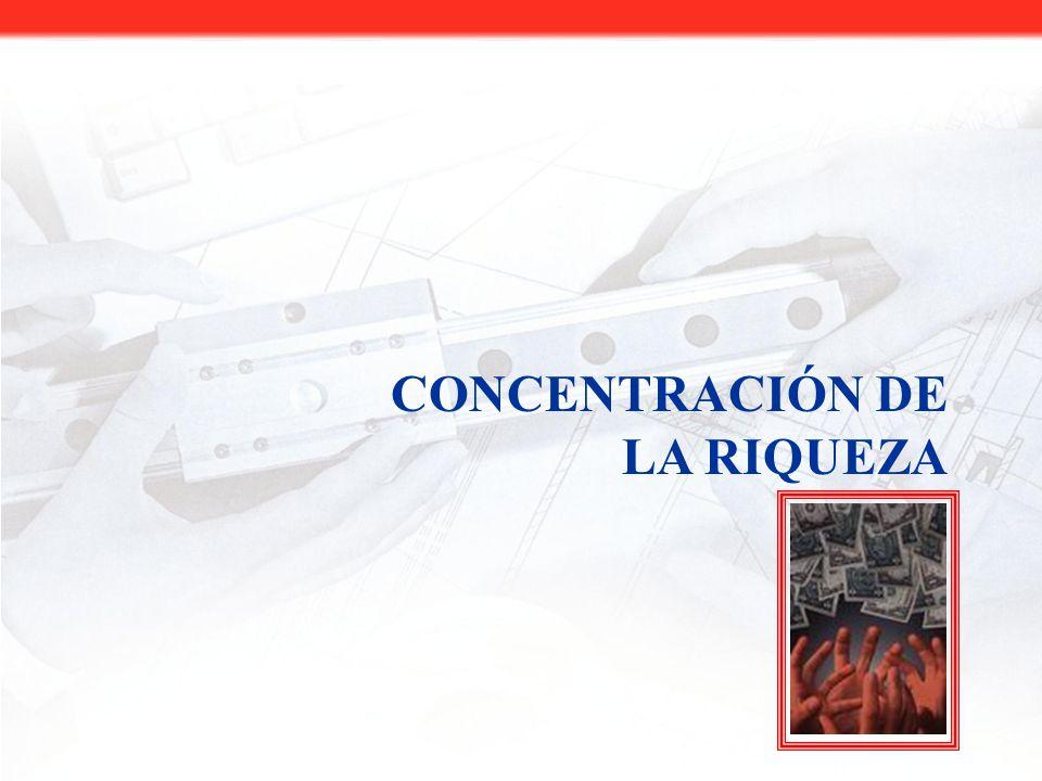 CONCENTRACIÓN DE LA RIQUEZA