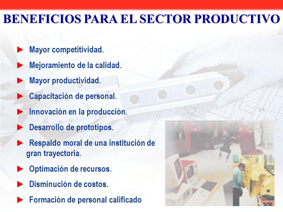 INCREMENTO DE LA COMPETITIVIDAD DE LAS EMPRESAS CON ESPECIAL ATENCIÓN A LAS PYMES