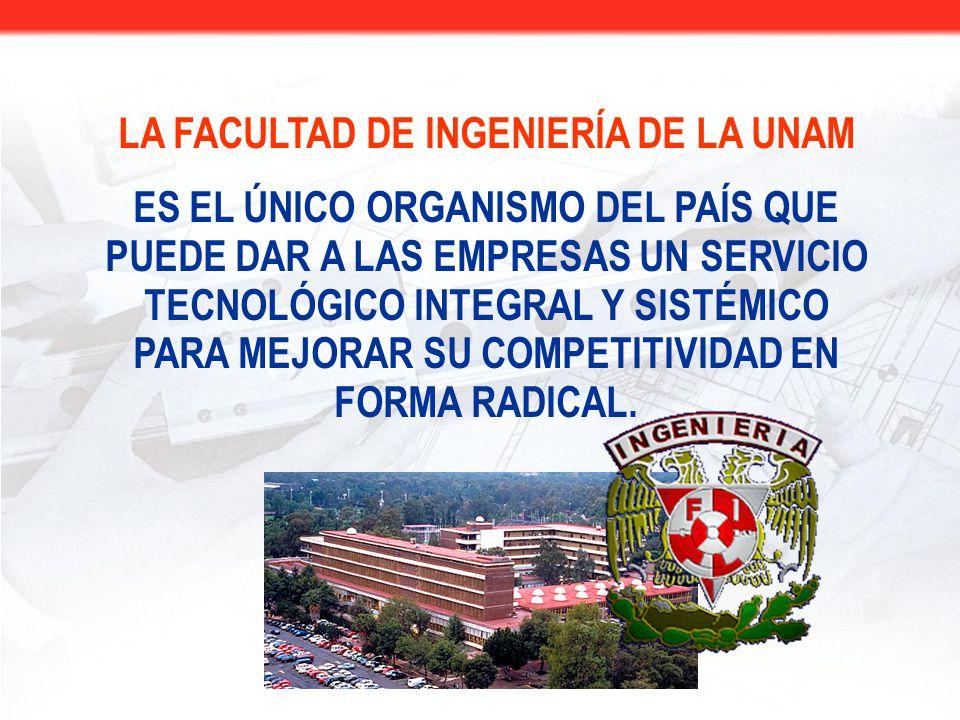 Fortalecer vinculación Universidad-Industria.