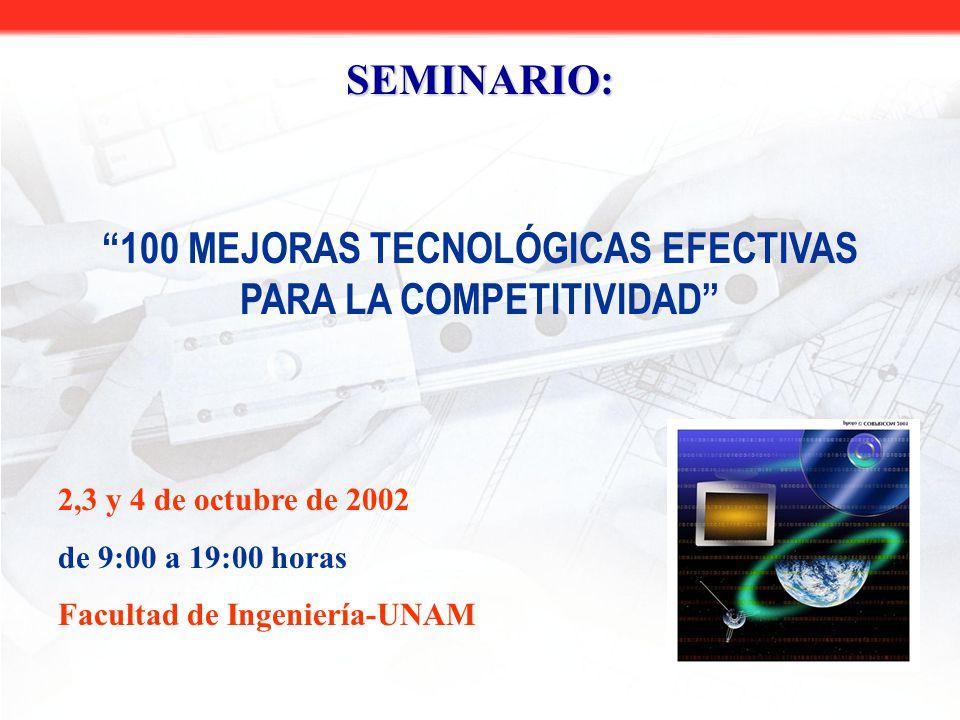 PROGRAMA DE HOY 1 LA COMPETITIVIDAD Ing. Fernando L.