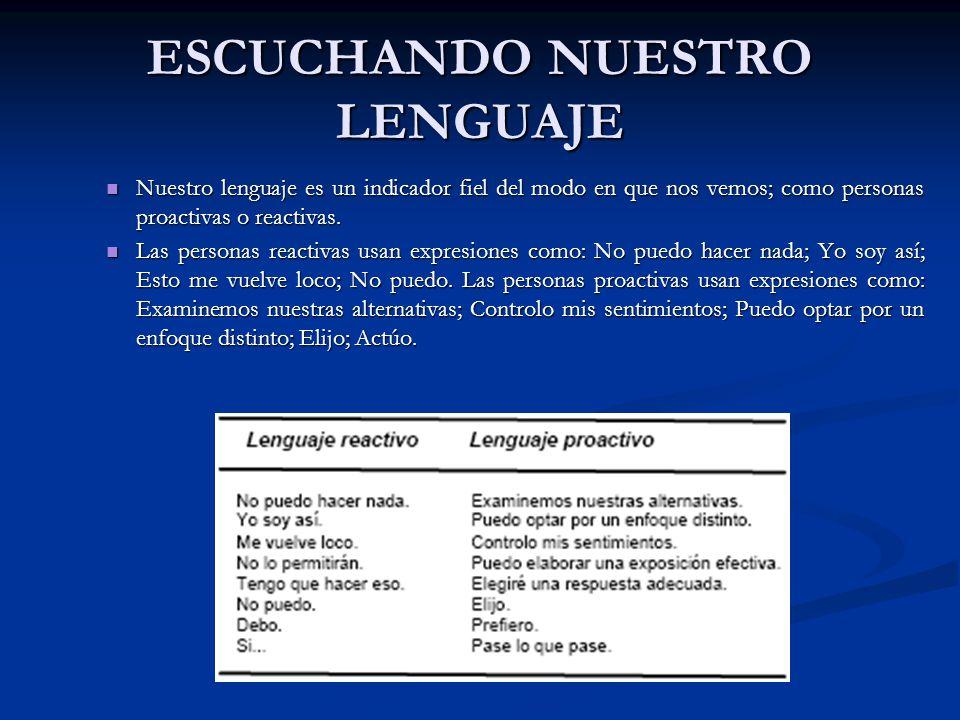 ESCUCHANDO NUESTRO LENGUAJE Nuestro lenguaje es un indicador fiel del modo en que nos vemos; como personas proactivas o reactivas. Nuestro lenguaje es