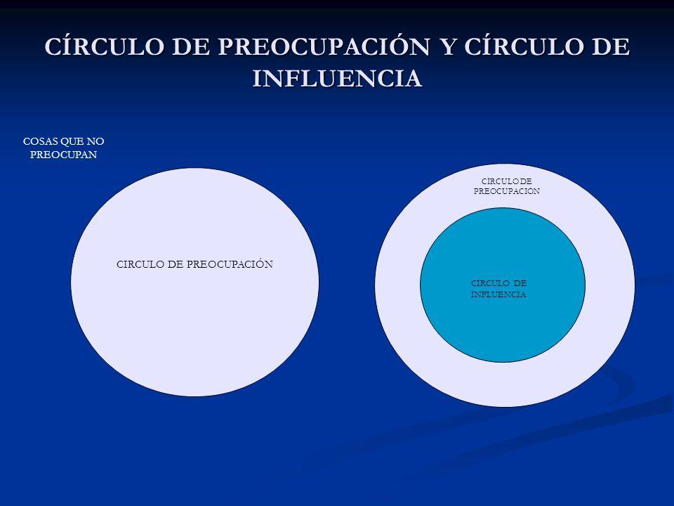 CÍRCULO DE PREOCUPACIÓN Y CÍRCULO DE INFLUENCIA CIRCULO DE PREOCUPACIÓN COSAS QUE NO PREOCUPAN CÍRCULO DE PREOCUPACIÓN CÍRCULO DE INFLUENCIA