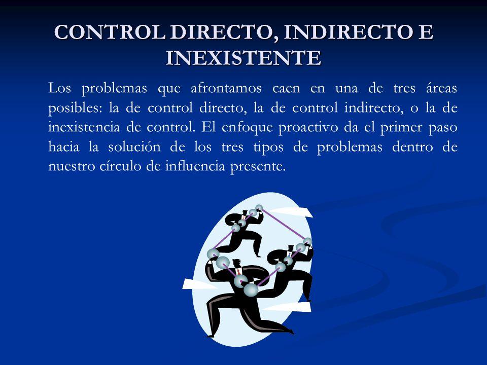 CONTROL DIRECTO, INDIRECTO E INEXISTENTE Los problemas que afrontamos caen en una de tres áreas posibles: la de control directo, la de control indirec