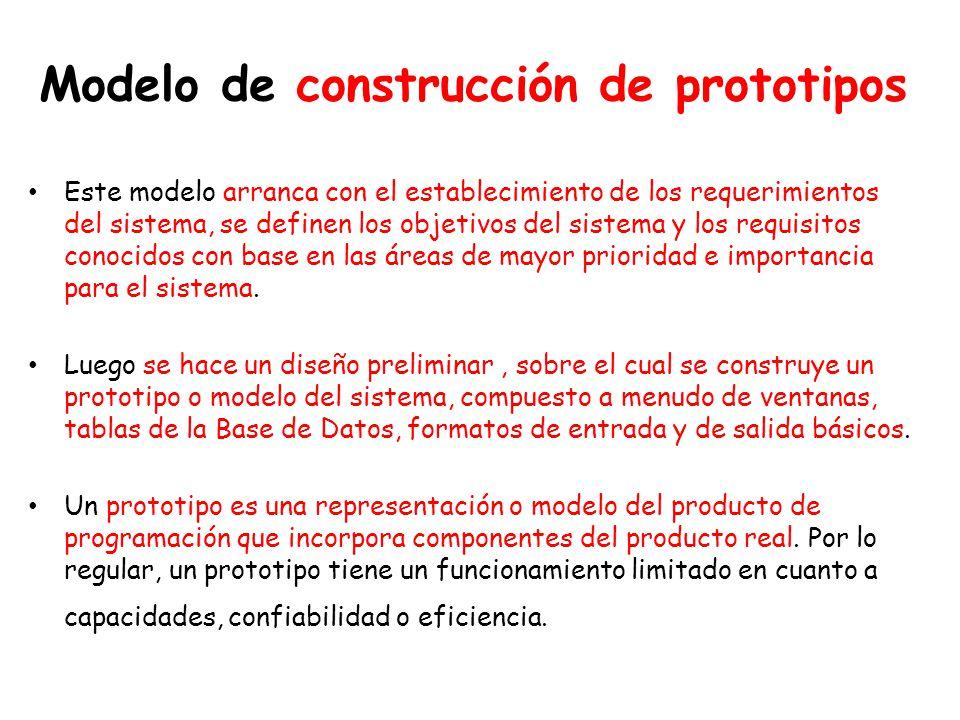 Modelo de construcción de prototipos Este modelo arranca con el establecimiento de los requerimientos del sistema, se definen los objetivos del sistema y los requisitos conocidos con base en las áreas de mayor prioridad e importancia para el sistema.