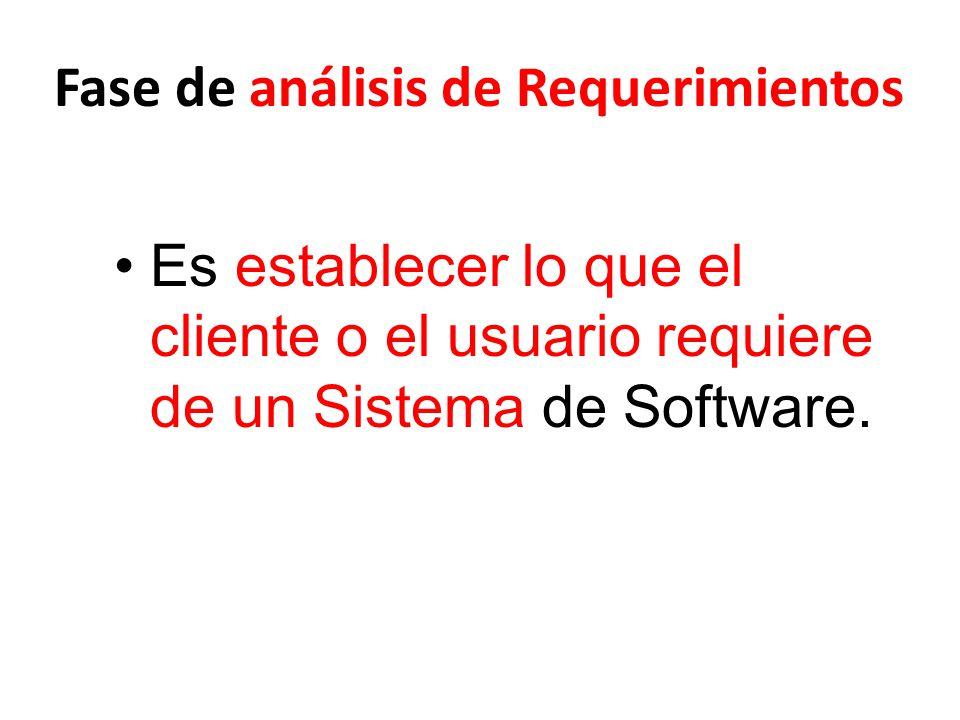 Fase de análisis de Requerimientos Es establecer lo que el cliente o el usuario requiere de un Sistema de Software.