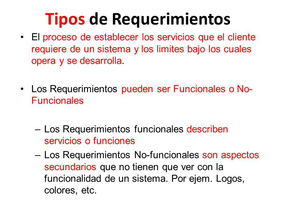 Tipos de Requerimientos El proceso de establecer los servicios que el cliente requiere de un sistema y los limites bajo los cuales opera y se desarrolla.