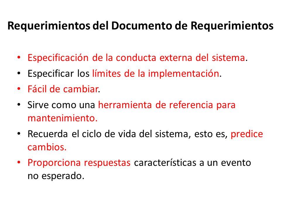 Requerimientos del Documento de Requerimientos Especificación de la conducta externa del sistema.