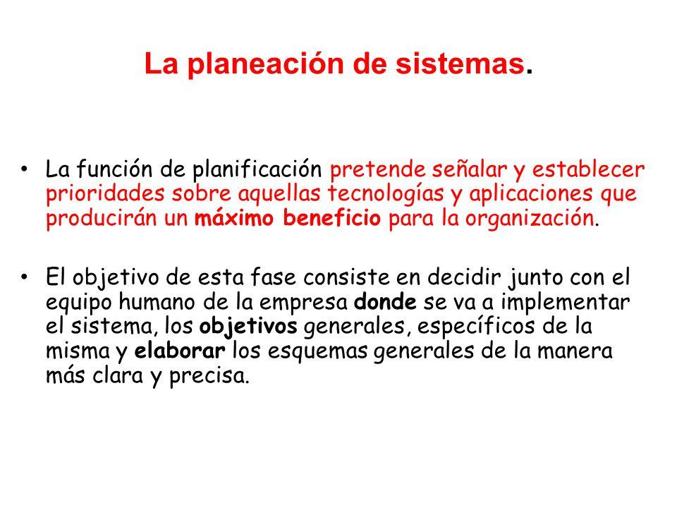 La planeación de sistemas.