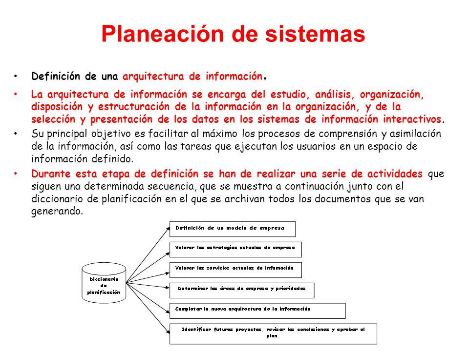Planeación de sistemas Definición de una arquitectura de información.