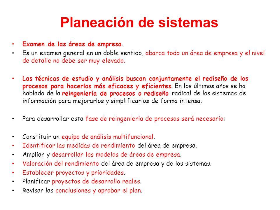Planeación de sistemas Examen de las áreas de empresa.