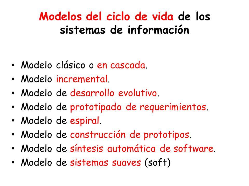 Modelos del ciclo de vida de los sistemas de información Modelo clásico o en cascada.