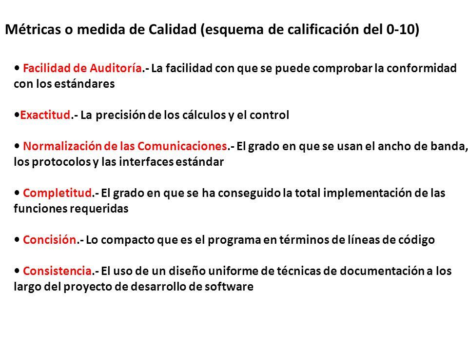 Métricas o medida de Calidad (esquema de calificación del 0-10) Facilidad de Auditoría.- La facilidad con que se puede comprobar la conformidad con lo