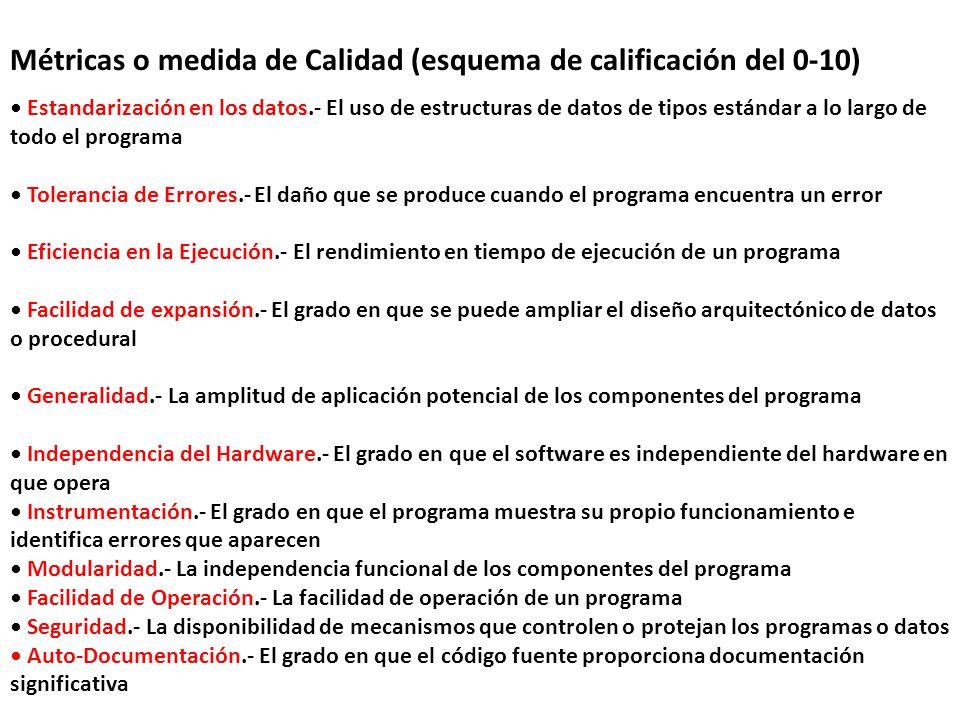 Métricas o medida de Calidad (esquema de calificación del 0-10) Estandarización en los datos.- El uso de estructuras de datos de tipos estándar a lo l